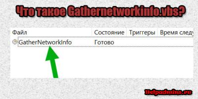 Gathernetworkinfo.vbs в автозагрузке что это
