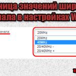 Ширина канала wifi 20 или 40 Mhz в чем разница?