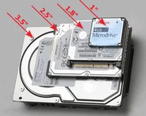 Форм - факторы жестких дисков