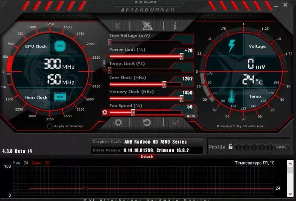 Core Clock в MSI Afterburner что это