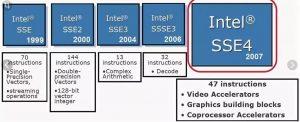 история обновления SSE
