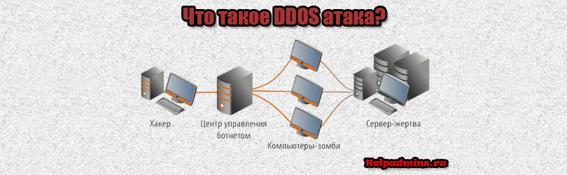 Что такое ddos атака