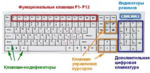 num lock что это такое на клавиатуре