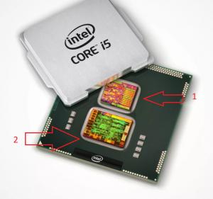 что такое cpu gt cores