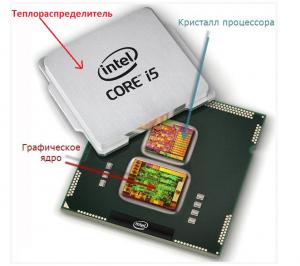 что такое CPU package в aida64