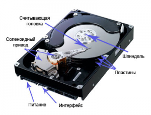 жесткий диск на 7200 или 5400. Какой лучше?