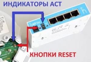 Стандартный пароль mikrotik