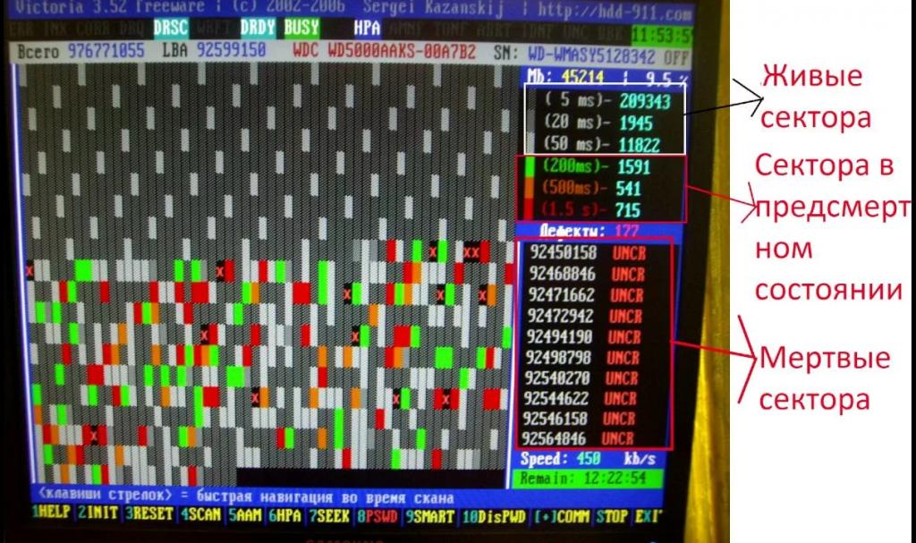 тестирование жесткого диска ноутбука в программе victoria