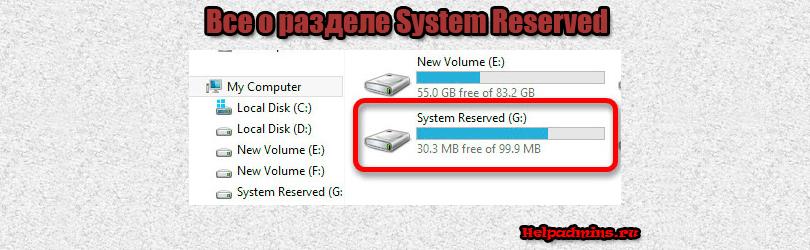 что такое System reserved