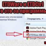 ETDWare что это за программа и нужна ли она?