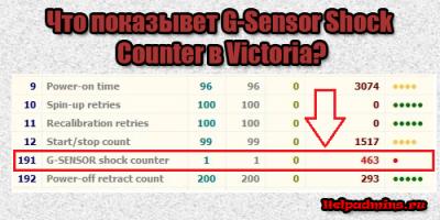Что такое G-Sensor Shock Counter в S.M.A.R.T. жесткого диска