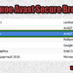 Avast Secure Browser что это за программа и нужна ли она