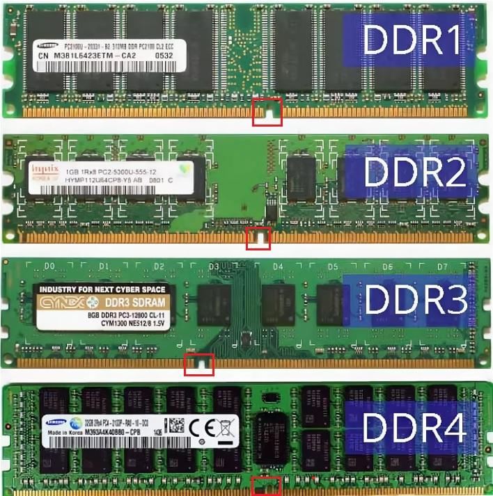 Можно ли поставить DDR2 в слот DDR3