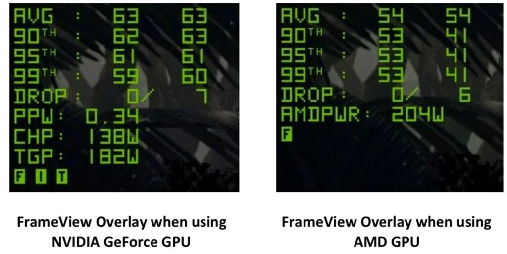 nvidia frameview sdk что это