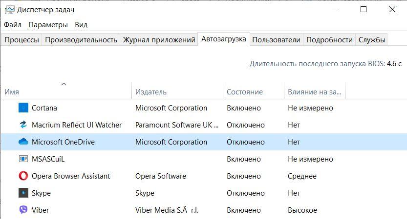 Microsoft OneDrive в автозагрузке что это?