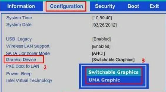 UMA Graphic что это